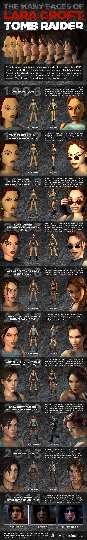 Lara Croft Infographic The many faces of Lara Croft Tomb Raider